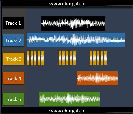 افکت گذاری و استفاده از پلاگین ها به دو روش Insert و Send در یک نرم افزار تولید موسیقی (X-Daw)