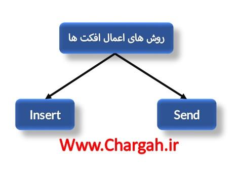 اعمال افکت به دو روش Send و Insert دو تکنیک پر کاربرد در تنظیم و میکس و مسترینگ
