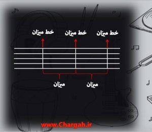 آموزش موسیقی نت خوانی میزان و خط میزان سایت آموزش موسیقی چارگاه