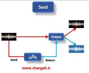 آموزش تنظیم (اعمال پلاگین ها) اعمال افکت ها به روش Send