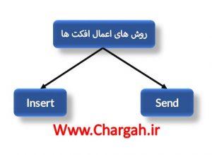 آموزش تنظیم (اعمال پلاگین ها) اعمال افکت به دو روش Send و Insert
