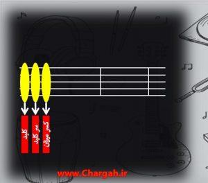 آموزش موسیقی نت خوانی کلید و سرکلید و کسر میزان سایت آموزش موسیقی چارگاه