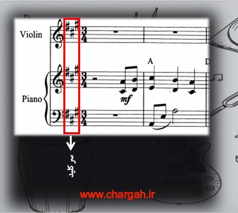 نت خوانی سر کلید (مایه نما) آموزش موسیقی