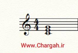 موسیقی مدرن - در عصر موسیقی متعارف شاهد این بودیم که آکورد ها بر مبنای ترسیال ساخته می شدند