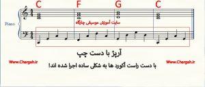 آموزش پیانو رایگان -آکورد های ثابت و شکسته-استفاده از آرپژ در این همراهی-مثال 2