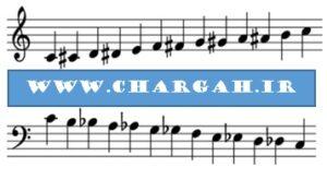 آموزش پیانو آنلاین در دوره آموزش پیانو و همچنین در نوشته ی (کلاویه چیست) کامل راجع به اینکه چرا یک کلید سیاه دو اسم دارد توضیح داده ام.